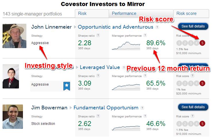 covestor investors